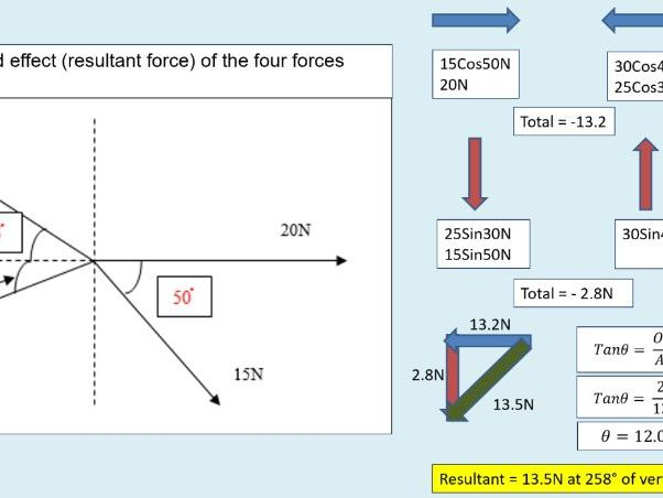 A level Physics (6.6) Equilibrium rules (Forces in equilibrium)
