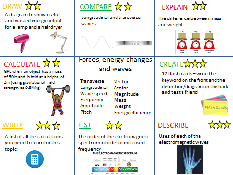 Forces, Energy changes and Waves