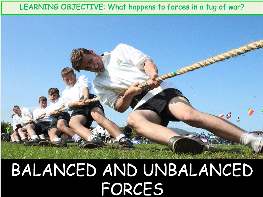 Active 1 1.5 Balanced and Unbalanced Forces