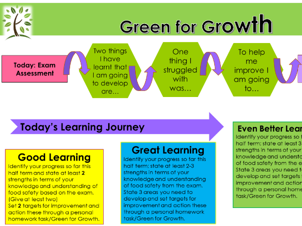 Green for Growth Activity Worksheet & Presentation