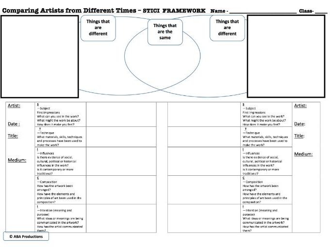 Comparing Artists from Different Times - STICI Framework
