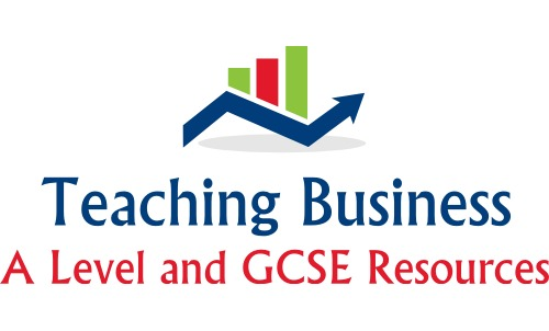 AQA A Level Business UNIT 6 - Improving Human Resource Performance