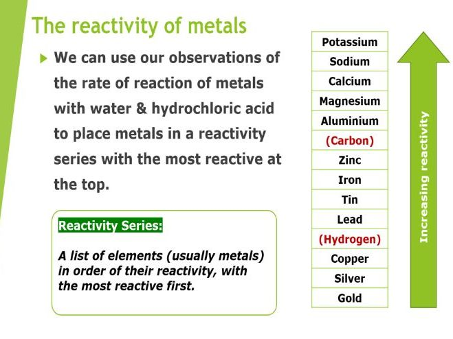 Unit 22_The Reactivity Series