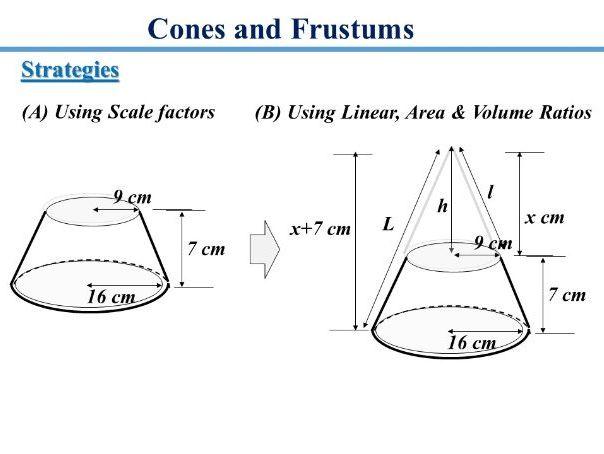 Cones and Frustums