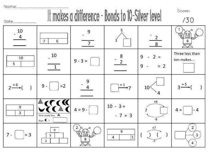 It Makes a Difference -Number bonds to 10 - Maths mastery - Conceptual variation