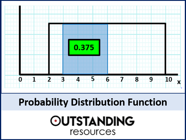 Statistics: (S1) Probability Distribution Functions (PDF / CDF) + Questions