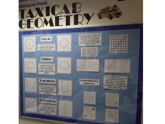Maths Taxi Cab Geometry Display - Shape & Space - Loci, Bisectors, Pythagoras