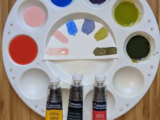 Watercolour  materials explained