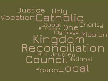 AQA GCSE RS - Church and the Kingdom of God