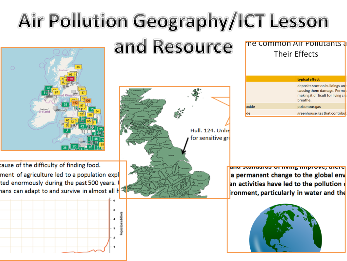 Air Pollution Geography and ICT Lesson