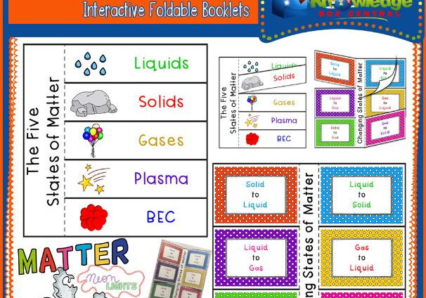 States of Matter Interactive Foldable Booklets