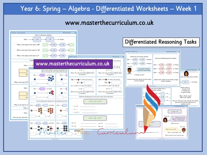 Year 6- Week 1- Spring-  Algebra - White Rose Style Differentiated Sheets