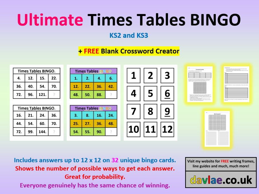 Ultimate Times Tables Maths BINGO for KS2 and KS3 (+ FREE BLANK ...
