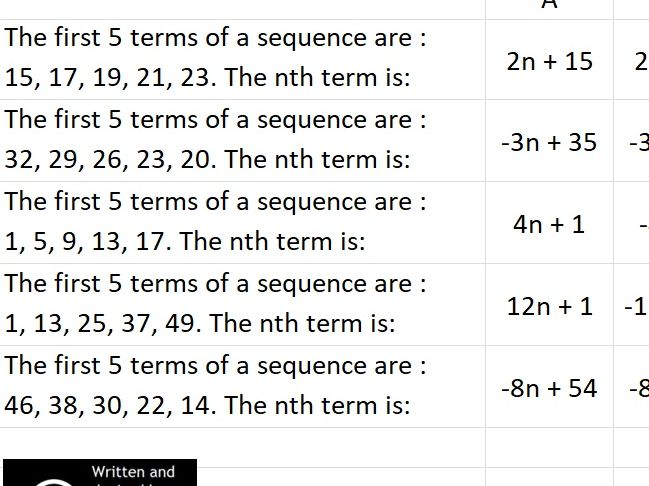 Practice for Sequences and Inequalities Interactive Spreadsheet