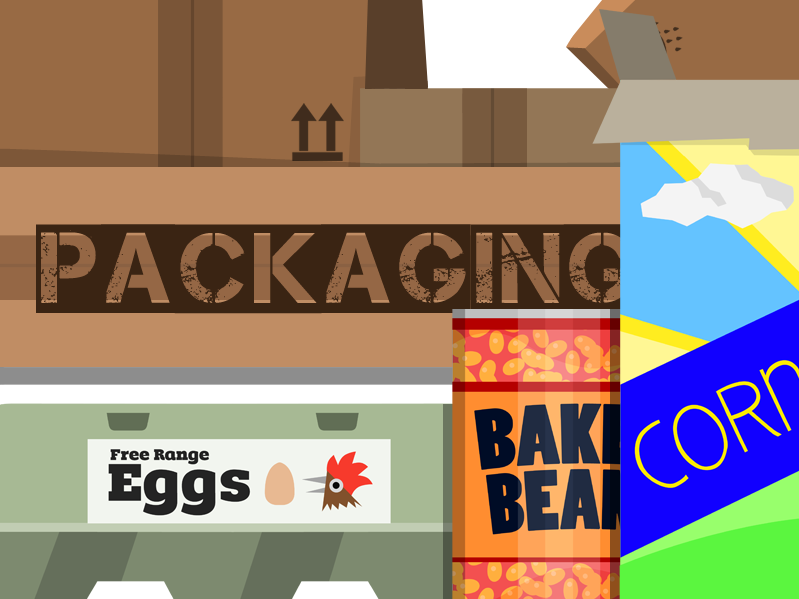 Reasons for Packaging Products