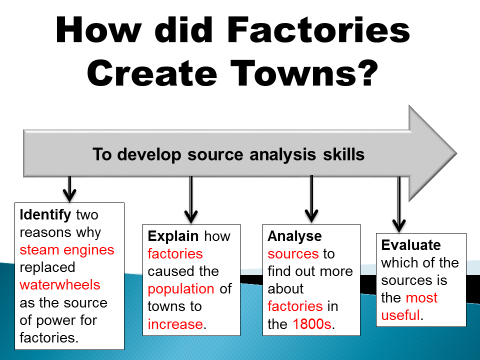 How did factories create towns? (Industrial Revolution)