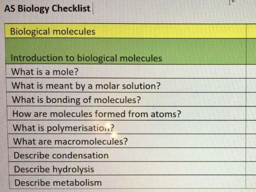 AS Level Biology (AQA) summary/revision checklist