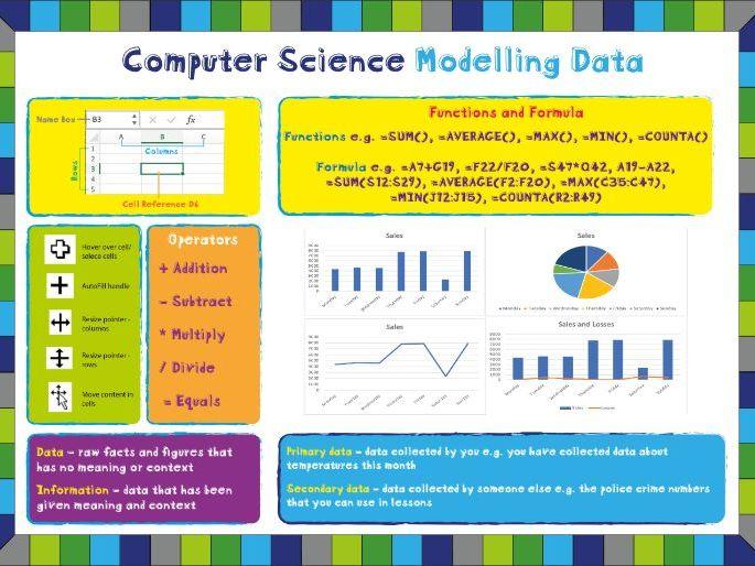 Modelling Data Knowledge Organiser
