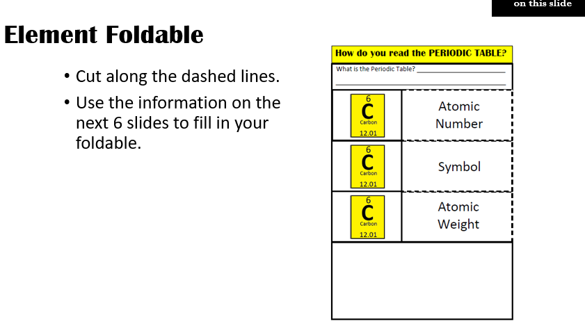 How To Read The Periodic Table Presentation And Foldable By