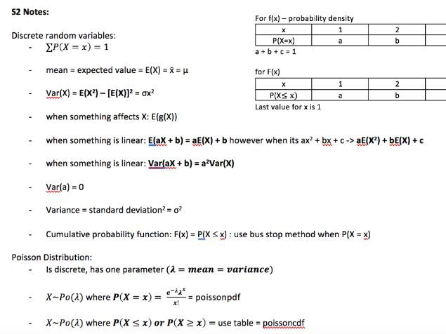 AQA Mathematics S2 Notes