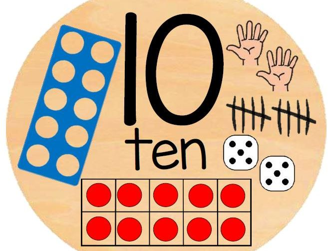 Numbers 1-10 with pictorial representations