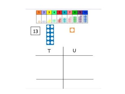 KS1: Tens and Units Activity Using Numicon - Teen Numbers