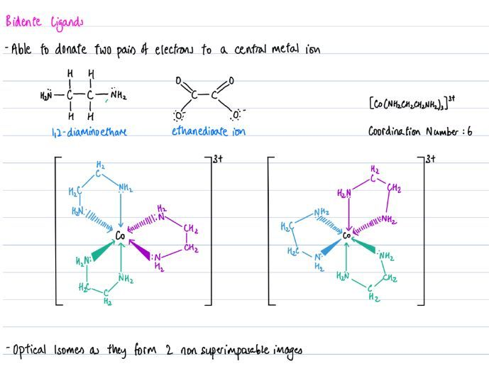 A Level Chemistry - Transition Elements