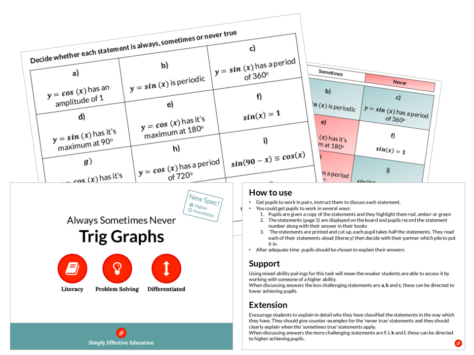 Trig Graphs (Always, Sometimes, Never)