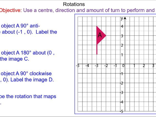 GCSE Transformations - Rotations on a Grid