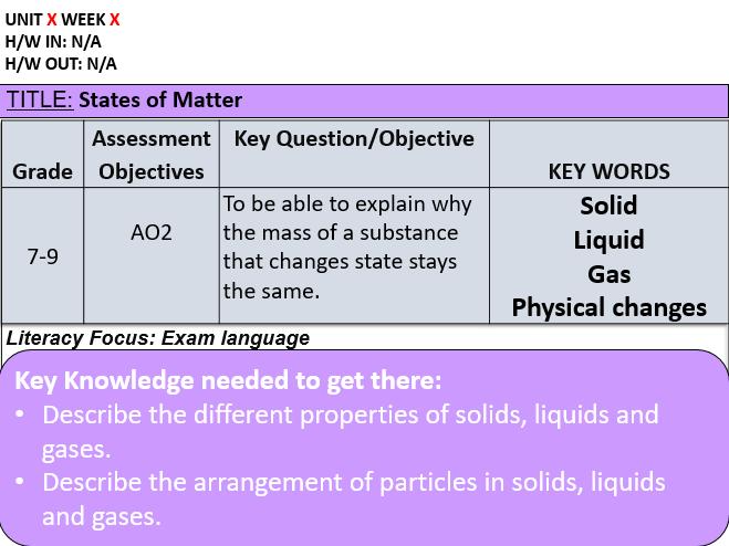 P6.2 States of Matter