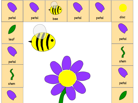 Flower board game; numeracy, fine motor skills, turn taking.
