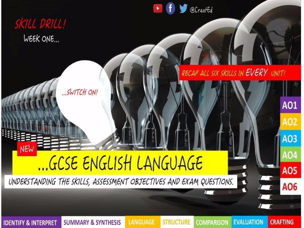 NEW  GCSE English Language SKILL DRILLING (AO1-6) Unit 1: Switch On! (Full Unit & Ebook)