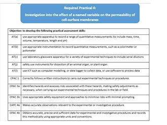 AQA A Level Biology Required Practical 4