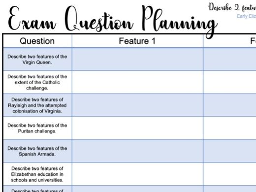 Exam Question Planning Sheets: Describe two features... Early Elizabethan England