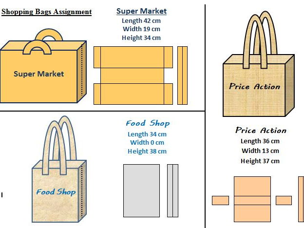 Shopping Bags Assignment
