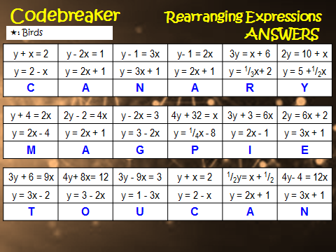 Codebreaker: Rearranging Expressions into  y = mx + c