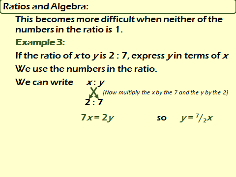 Understanding Proportion: Fractions and Algebra