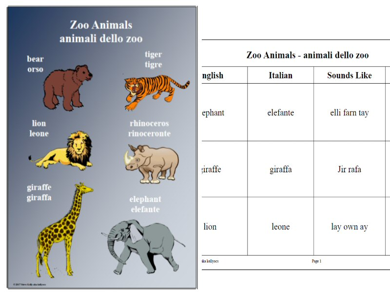 Italian Worksheet and Poster - Zoo Animals - animali dello zoo - Stage 4 - Mandatory Languages