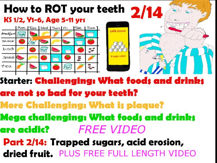 Teeth! 2/14 Trapped sugars, acid erosion, dried fruit: from 'How to rot your teeth', 2 mins tooth b