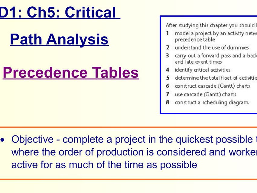 Decision 1 Chapter 5 Critical Path Analysis