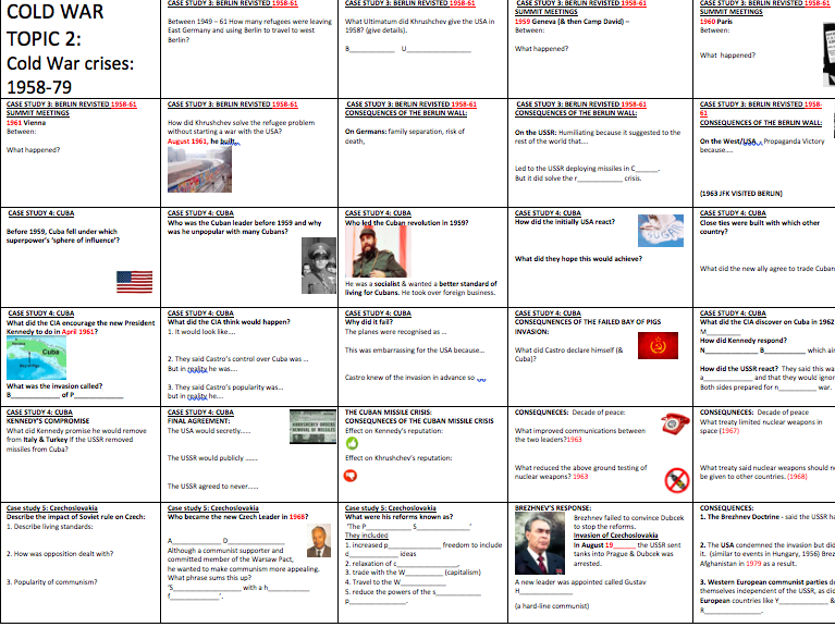 EDEXCEL 9-1GCSE - Topic 2: COLD WAR SUMMARY 'TOPIC ON A PAGE' consolidation, revision, resource
