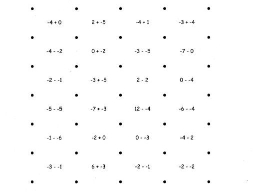 Negative Numbers Game - squares