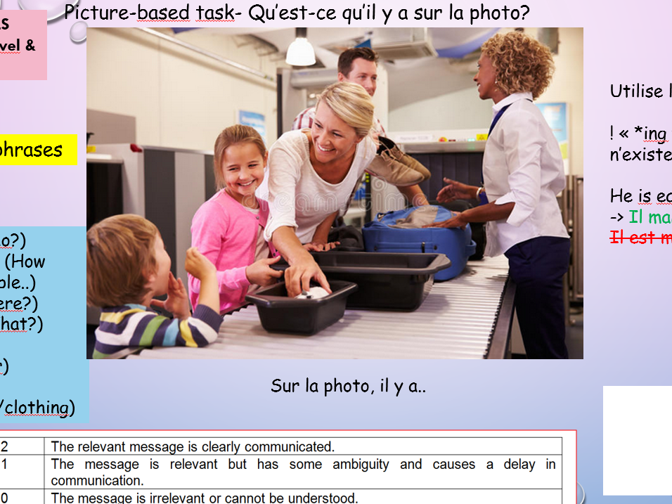 Studio AQA GCSE French Module 5 - Point de départ + Unit 1  Les hôtels, mode d'emploi  + Unit 2 En route +revision sheet