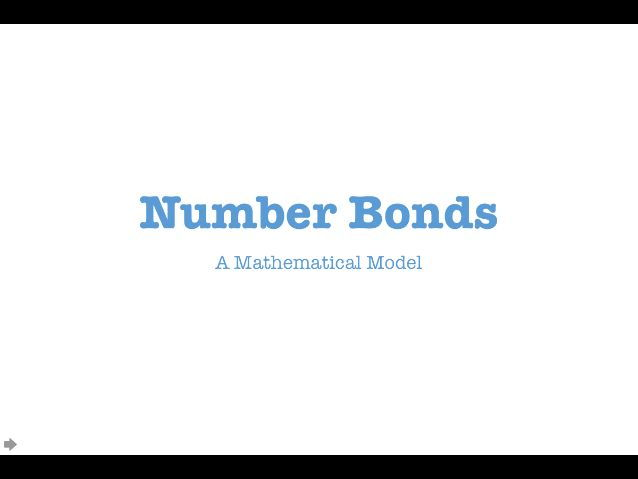 Number Bonds - How to Use Them