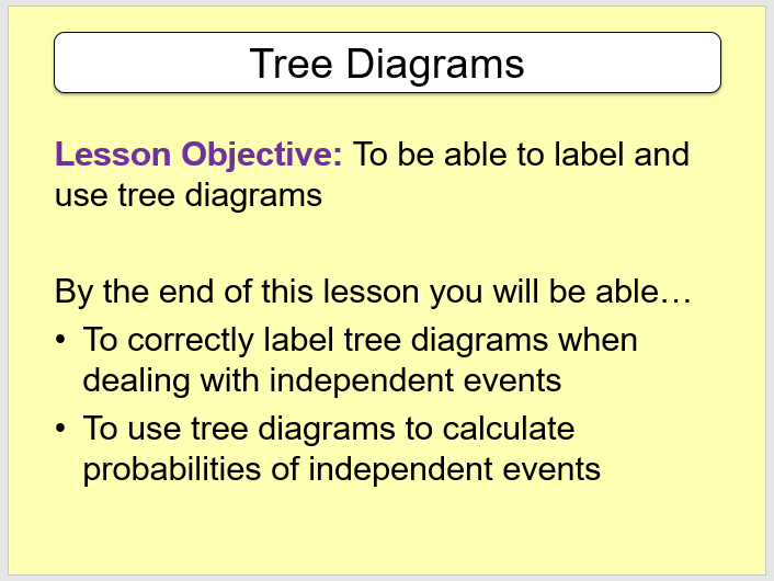 Probability Tree Diagrams (Independent Events) Lesson with Worksheet