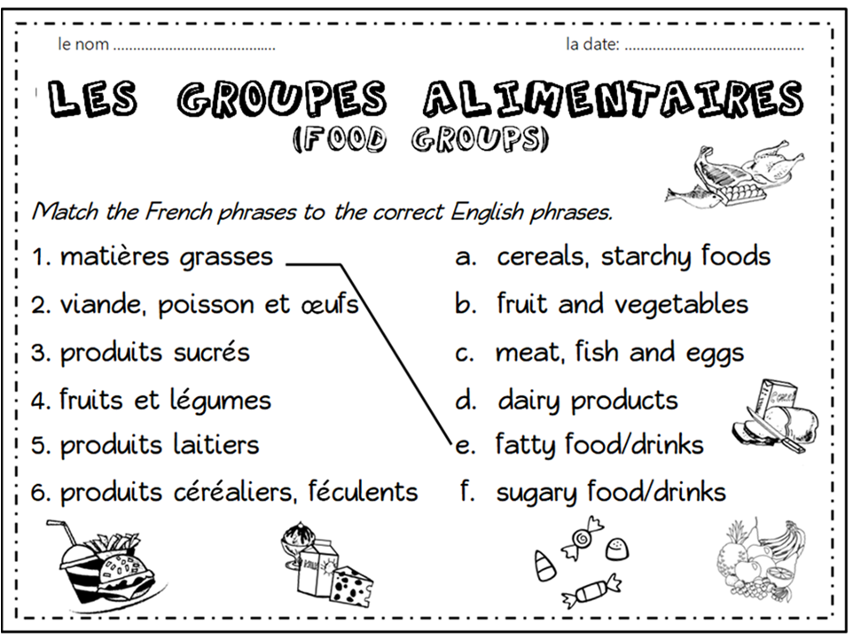 Les Groups Alimentaires - French Food Groups Worksheet by emmy91 ...