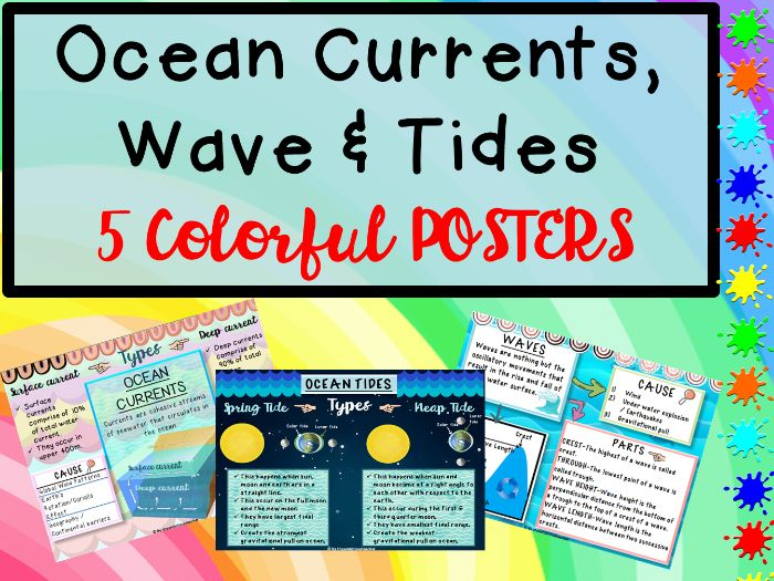 Ocean currents, Waves & Tides | 5 Colorful Posters for Classroom