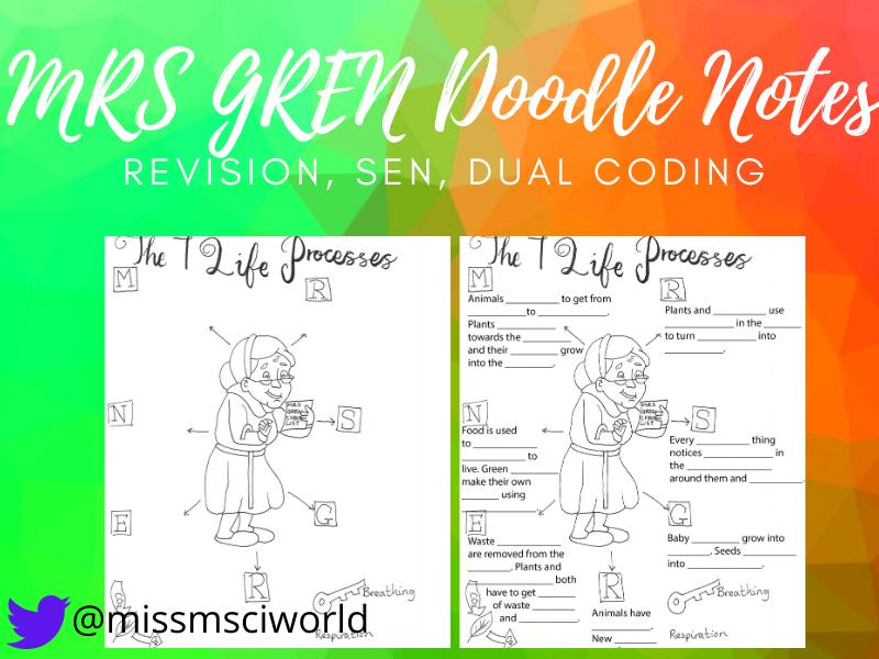 MRS GREN Science Doodle Note