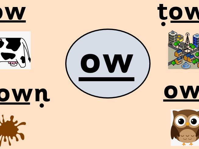 Alternative pronunciation - ow grapheme