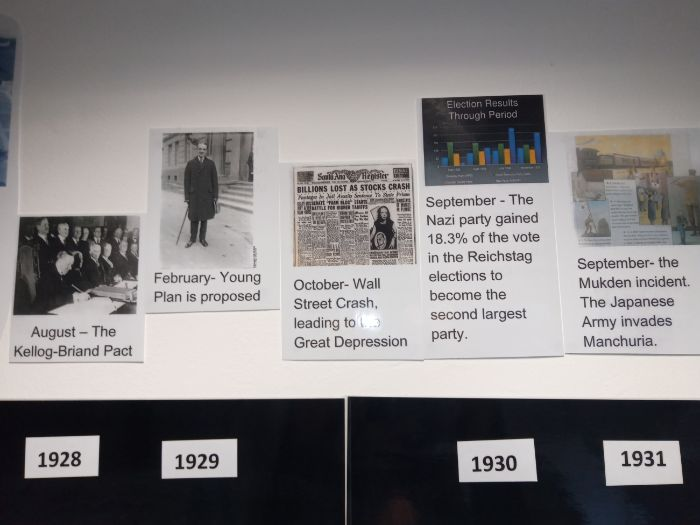 Germany 1888-1945 wall display timeline for AQA Conflict and Tension 1918-39 and Germany 1890-45